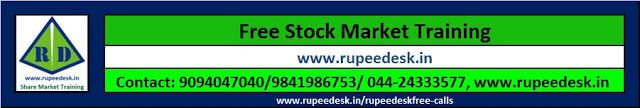 Free Currency USDINR Tips - Rupeedesk: Free Stock Market Training