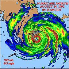 Radar image of hurricane Andrew showing eye, eyewall, and spiral bands