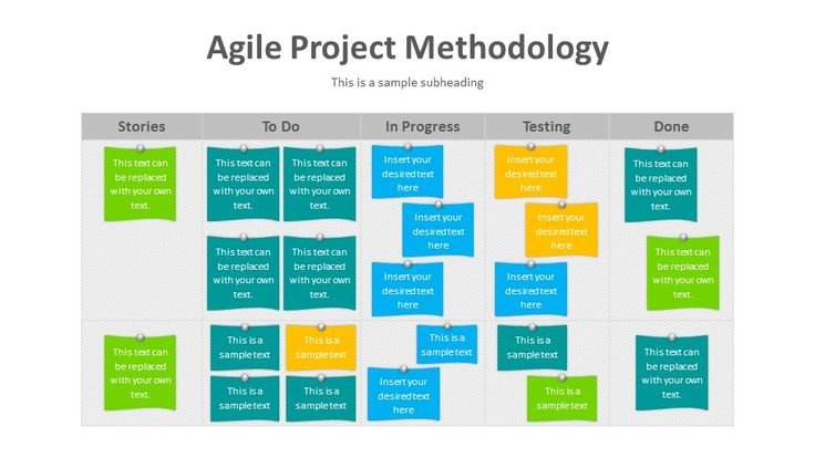 agile project management methodology pdf