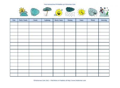 homeschool freebies printable weather chart kitskorner