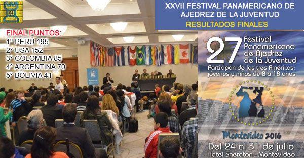 Festival Panamericano de la Juventud 2016 - Resumen Final