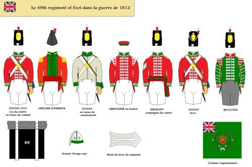 "Le 49th ""the HerdfordShire regiment of foot"" dans la guerre de 1812"