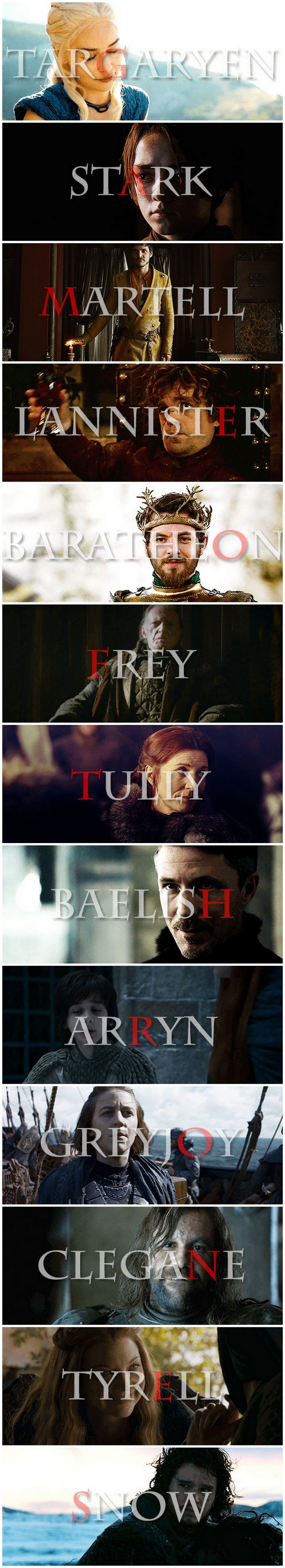 [gifset] The red letters spell out Game Of Thrones. #GOT