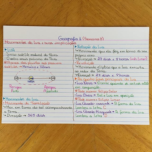 Geografia 1 - Semana 3 #medicadivageografia #pilulasemanalfb2016