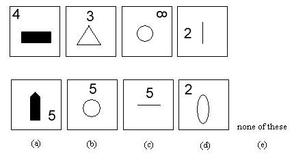 how to develop abstract reasoning and questions
