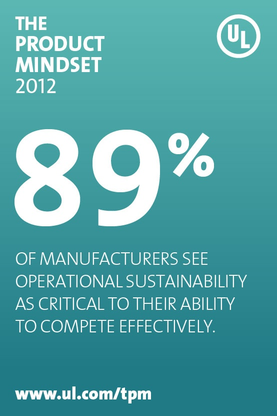 Sustainability means business.
