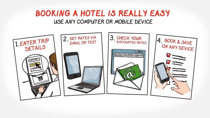 Book A Hotel | How It Works