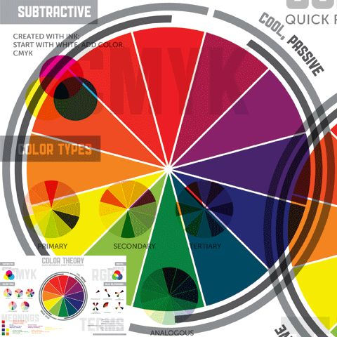 What Is Color Theory 134 best color inspiration images on pinterest | color theory