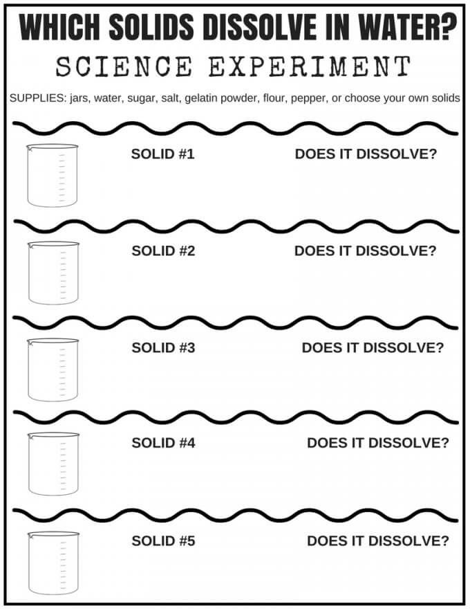 Which Can Dissolve In Water Simple Chemistry For Kids