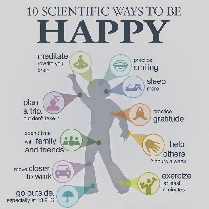 Un elenco di 10 semplici azione che vi permetteranno di avere una vita più felice. Essere felici? E' possibile!