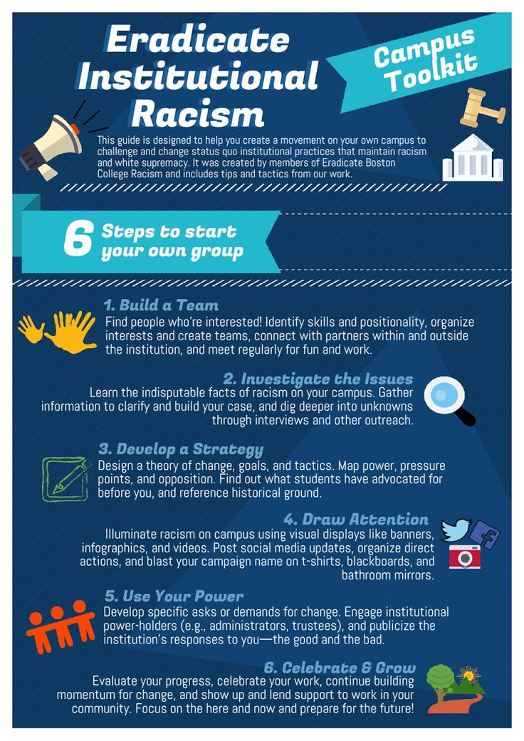 microaggressions and racism essay Microaggressions and racism can sometimes be subtle, unintentional, purposely, or obviously derald wing sue phd, is a professor of psychology and education in the.