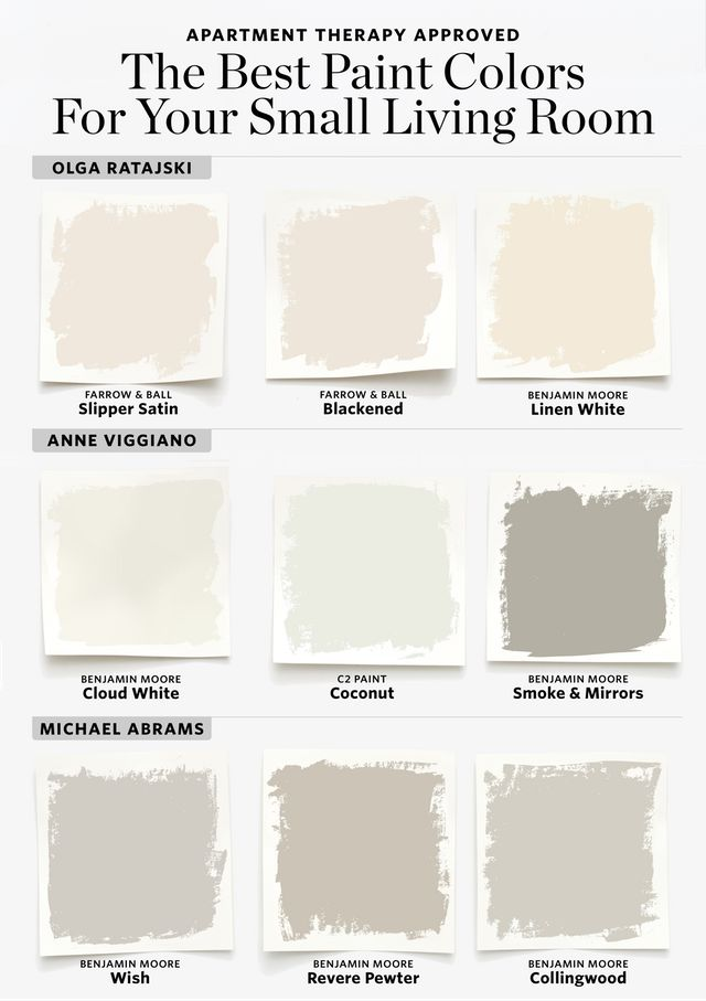 Best 25+ Basement paint colors ideas on Pinterest