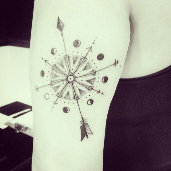 My compass/phases of the moon tattoo. If I were to get one soon this would be it #celestial #tattoos