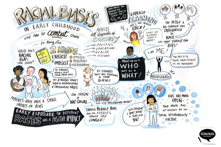 Keynote Presentation: Racial biases in early childhood and how to combat them