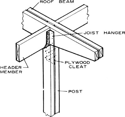 post-and-beam framing: Information from Answers.com | Construction ...