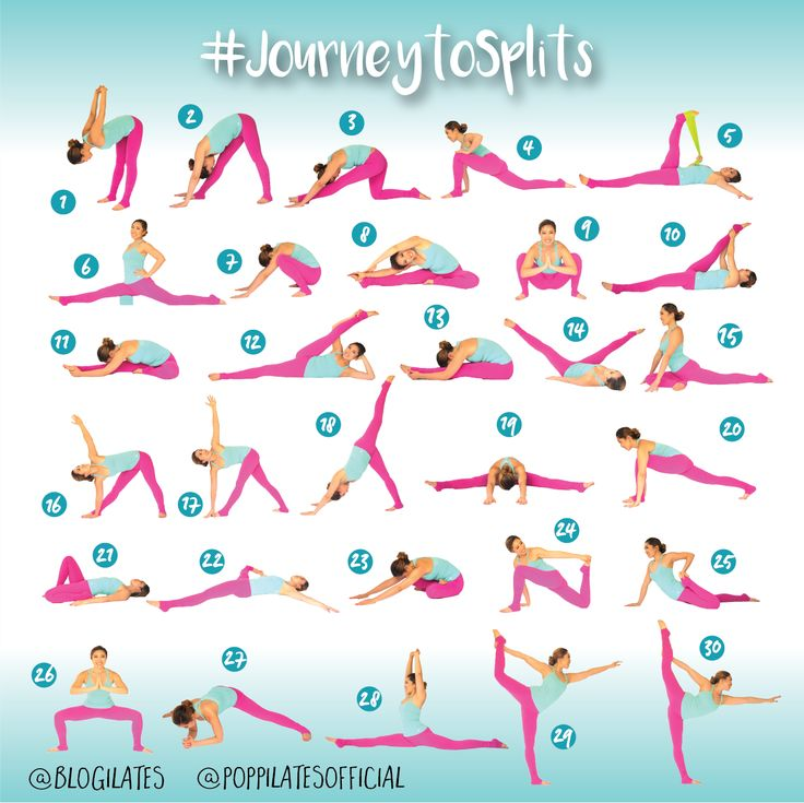 Being Able to do the Splits in 30 Days Challenge. Do the first 5 exercises every day, holding 30 - 60 seconds. Starting Day 6, do all 5 and #6, Day 7 do all 5 and #7, and so on for the rest of the month doing 6 exercises a day.