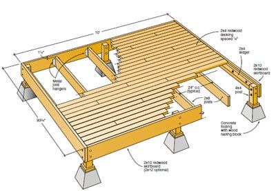 Building a deck step by step freestanding deck plan by for Redwood deck plans