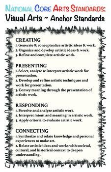 VISUAL ARTS NEW ART STANDARDS POSTERS - TeachersPayTeachers.com