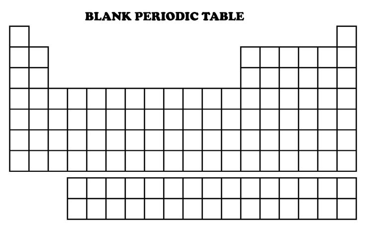 Periodic Table BLANK | Classical Conversations Cycle 3 | Pinterest ...