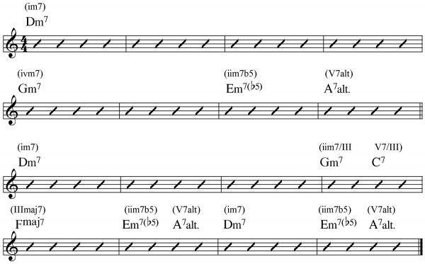 Mandolin Mandolin Jazz Chords