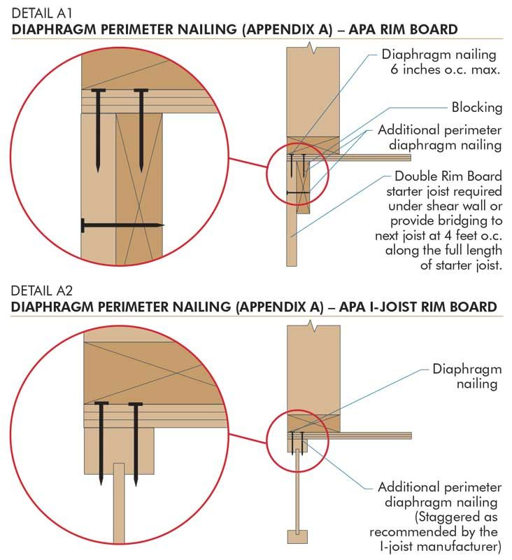 Image Result For What Is A I Joist In Building Construction Image