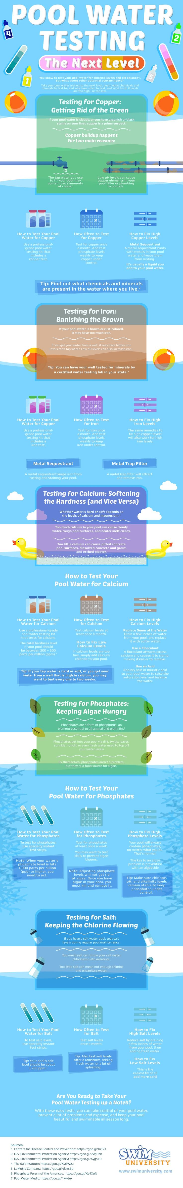 You've opened your pool, and you're looking forward to long, lazy afternoons relaxing in the crystal clear water. Or maybe you're planning a big pool party for friends and family. But is your pool ready? The best way to know is to test your pool water.
