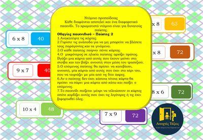 Το ντόμινο προπαίδειας δημιουργήθηκε για να βοηθήσει τα παιδιά να επαναλάβουν γινόμενα τα οποία μπορεί να τα δυσκολεύουν. Το υλικό περιέχει 2 παιχνίδια ντόμινο καθώς κάθε διαφάνεια αποτελεί και ένα διαφορετικό παιχνίδι. Το χρωματιστό ντόμινο είναι για δυνατούς παίκτες.Περισσότερα στο http://anoixtestaxeis.weebly.com/