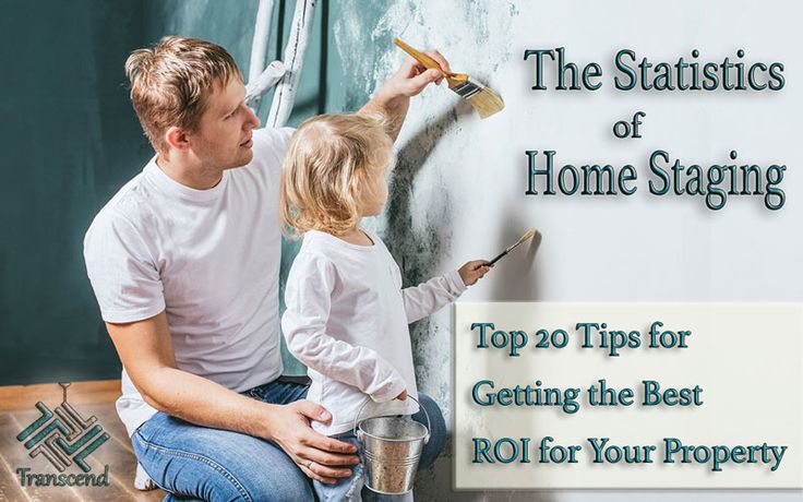 Top 20 Home Improvements With The Highest ROI