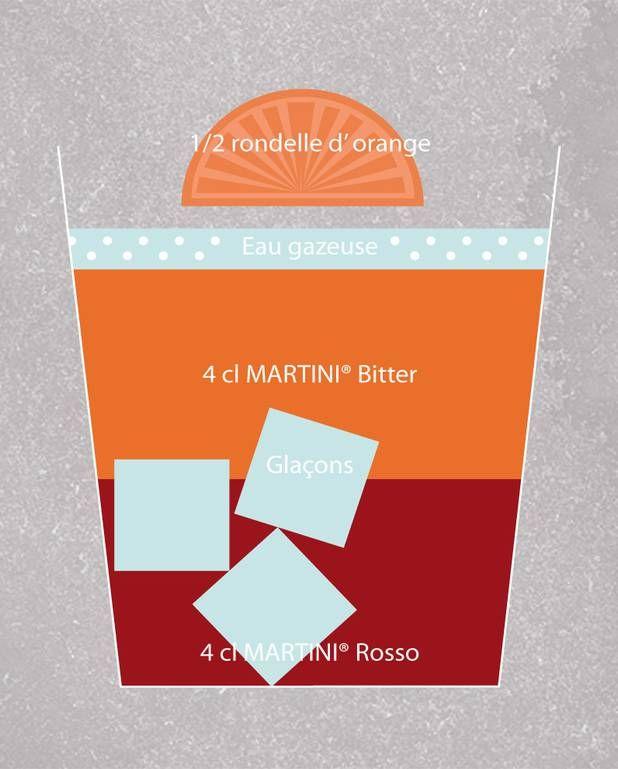 Cocktail Martini Americano pour 1 personne - Recettes Elle à TableIngrédients      4 cl martini® rosso 4 cl martini® bitter eau gazeuse       glaçons 1/2 rondelle d'orange