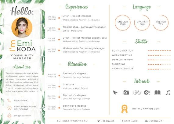 Tropical Curriculum Vitae Template Resume Cv Cover Letter Creative Design For Photoshop Modele De Cv Professionnel Modele Cv Curriculum Vitae