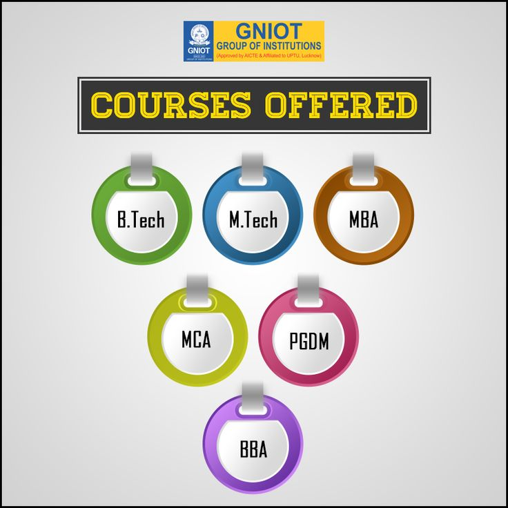 Greater Noida Institute of Technology is one of the best engineering Colleges of UPTU in Delhi,NCR. Best Faculty for B Tech Courses like Mechanical,Comp Science,civil,Electronics & Electrial Engineering.