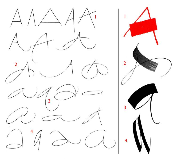 Best images about calligraphy exercise on pinterest