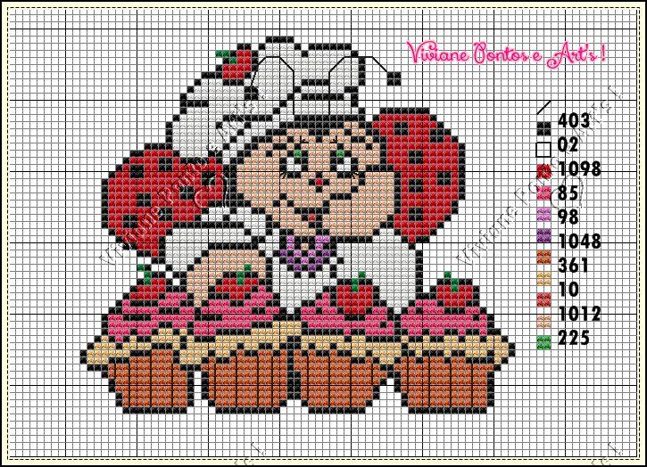 Viviane Pontos e Art's: Gráfico de Joaninha cupcake