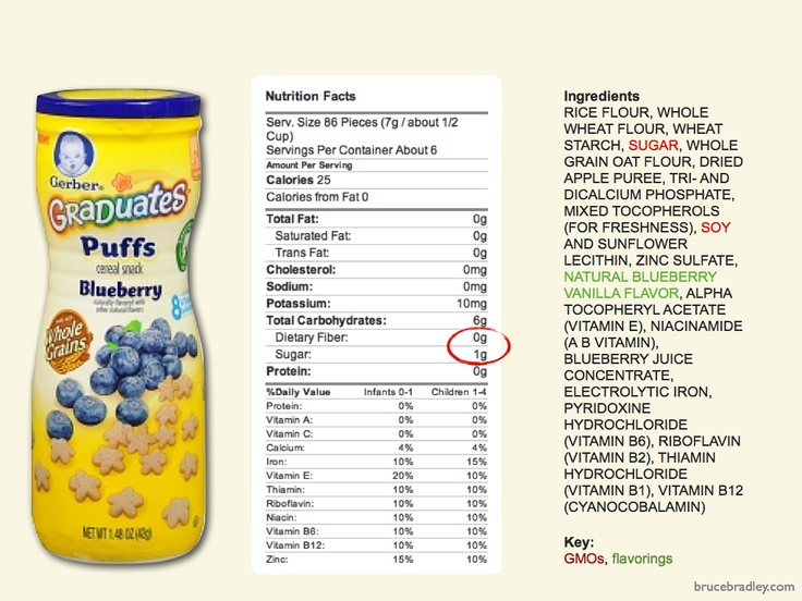 Baby S First Snack Foods Healthy Baby Food Food Unhealthy Snacks