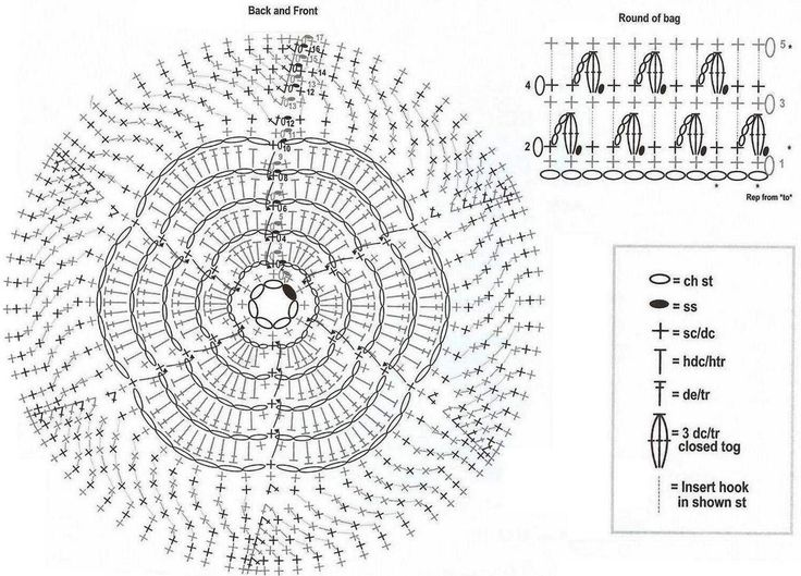291 best crochet  stitches and stitch patterns using diagrams and charts  images on pinterest