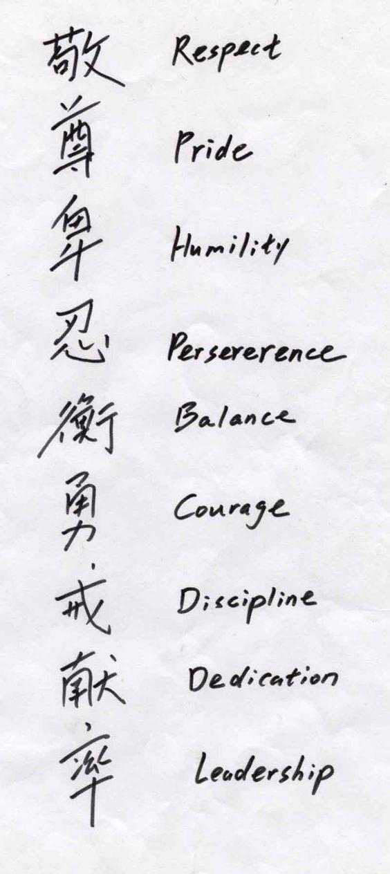 traditional Shotokan Karate : Foto