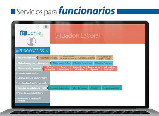 Conozca sus servicios disponibles en el nuevo MiUchile. Ver más en http://uchile.cl/u107389