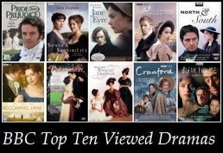 BBC Period Drama - I have seen all of these except North and South.