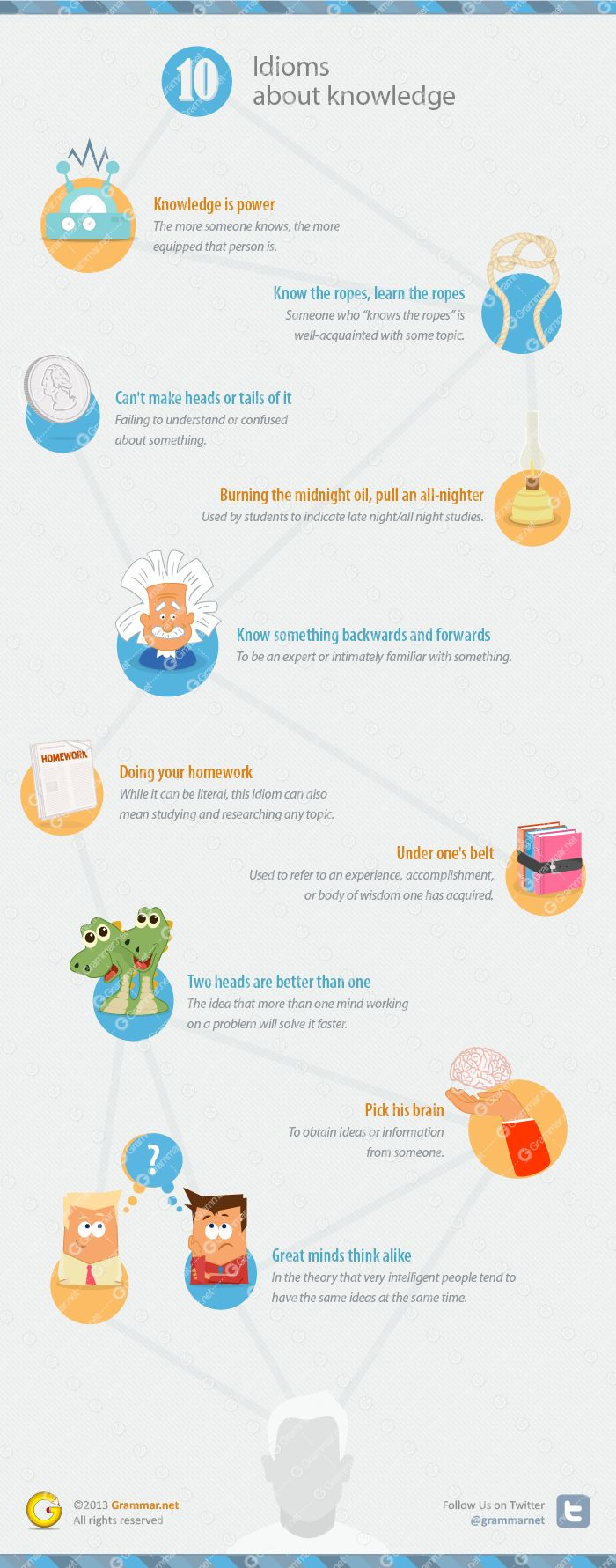 Modern culture cherishes wisdom, and English has plenty of idioms to reflect this. The infographic displays many common knowledge idioms, and the article lists examples of idioms in use.