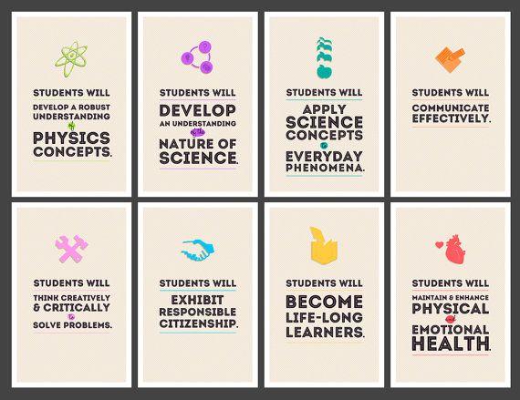 Minimalist Classroom Rules ~ Science classroom posters pixshark images