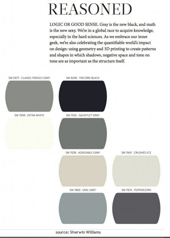 Sherwin Williams Country Kitchen Color Palette