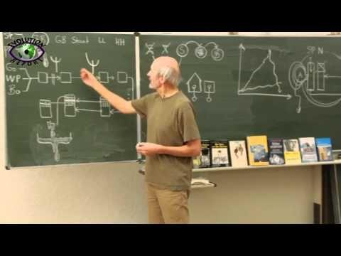 Bernd Senf 3. Bankgeheimnis Geldschöpfung - Monetative als Lösung? (3:32:42)