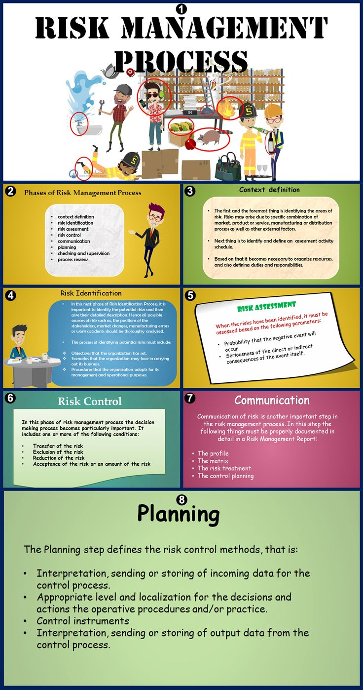 For full text article go to : https://www.educba.com/risk-management-process/ This article on Risk Management Process outlines the important steps involved in this process and explains them in detail.