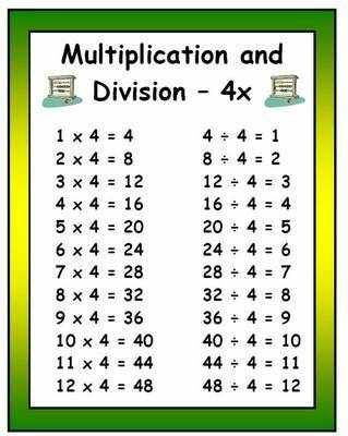 185 best images about division on pinterest long - La table de multiplication de 12 ...
