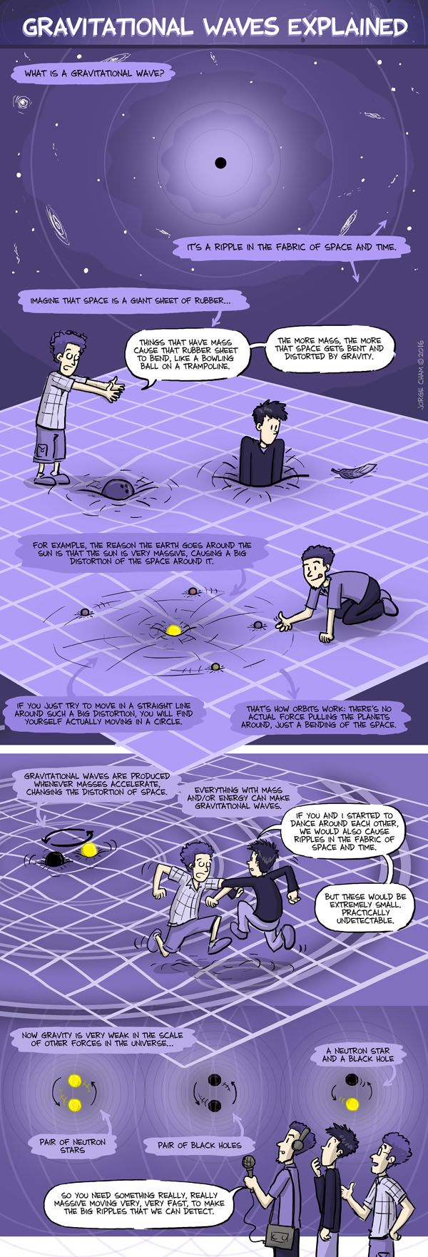 PHD Comics: Gravitational Waves Explained