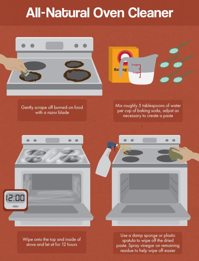 How to make an all-natural oven cleaner