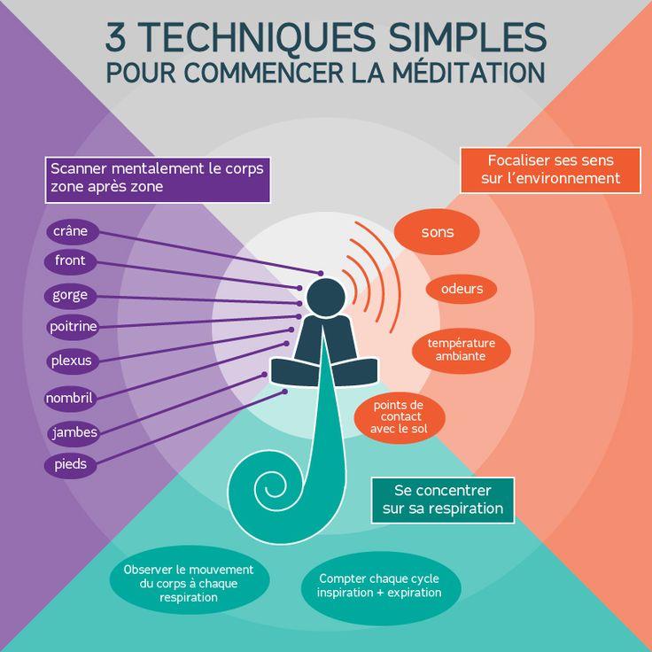 3 techniques simples pour commencer la méditation