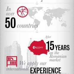 Ecovis is a leading global consulting firm with its origins in Continental Europe. It has over 4,000 people operating in over 50 countries. Its consul