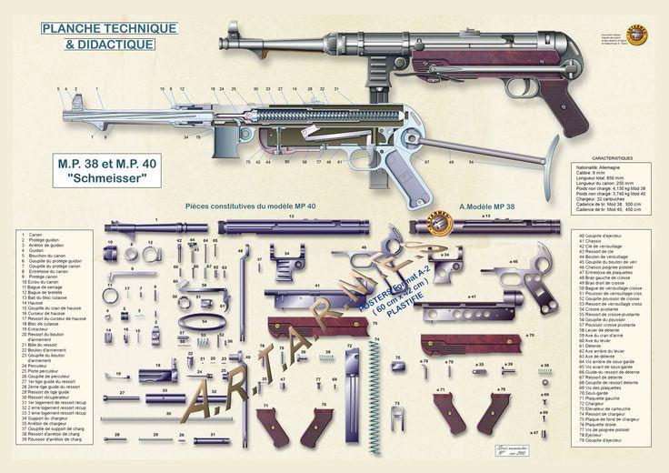 M P 38 ET M P 40 Pistolet Mitrailleur Poster Technique Didactique   eBay