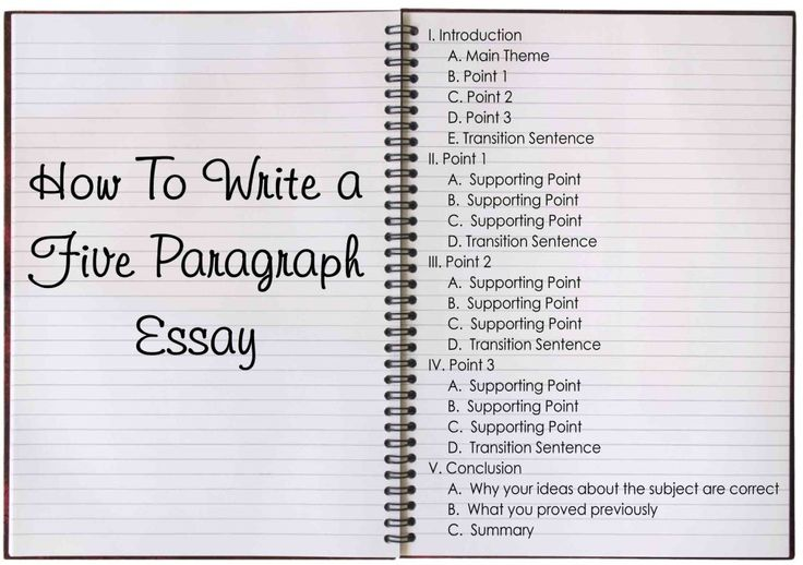 How to write a five paragraph essay. Kids should start learning ...